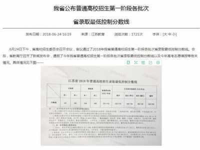 一本理科336分文科337分 江苏省高考分数线理科