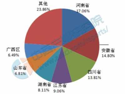 湖南人口最大的县级市 全国人口最多的十大县市排行