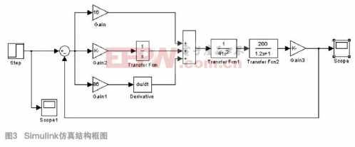 水下机器人运动控制系统设计与实现 运动控制系统的分析与设计