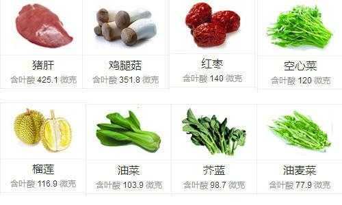 长高所需31种营养之维生素类 哪种维生素可以长高