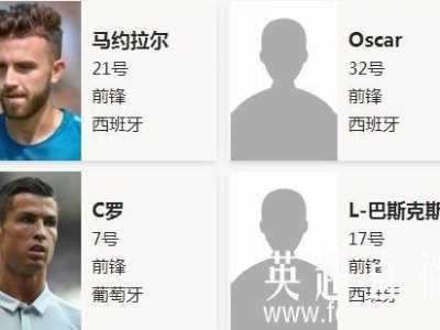 皇家马德里球员名单 皇马阵容2018-2019赛季皇家马