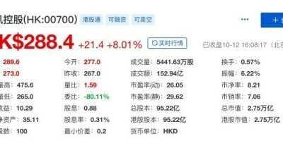 市值升至2.75万亿港元 股十连跌怎幺办