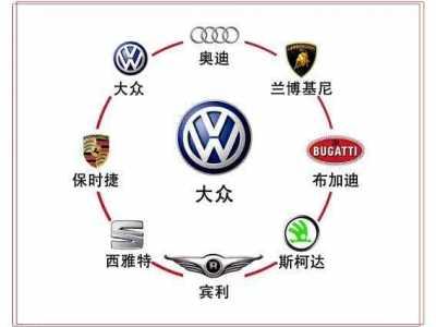 帮你理清10大汽车品牌子母关系 母品牌子品牌
