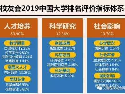 9所跌出中国150强 全国重点大学排名