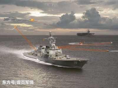 这技术中国领先美国20年 中国出口领先