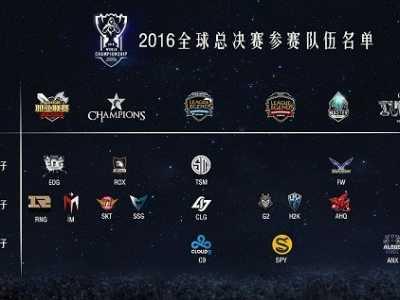 LOL拳头官方公布S6总决赛细节 2016英雄联盟冠军奖金