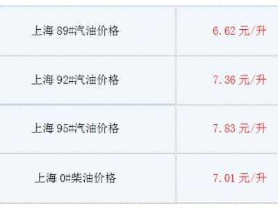 今日油价调整最新消息 上海今日油价