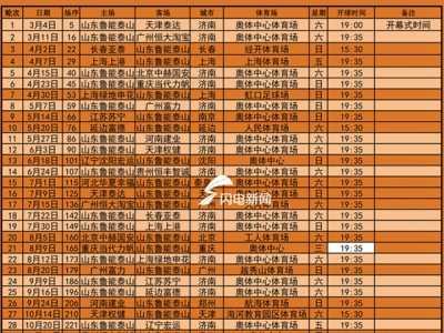 山东鲁能2017完整赛程公布 鲁能泰山赛程