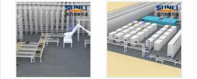 立体库货架行业的市场发展趋势 货架行业发展