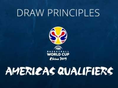 男篮世预赛美洲区实力及数据介绍 美洲男篮锦标赛