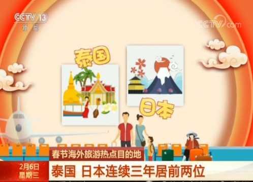 大数据看春节旅游 过年旅游