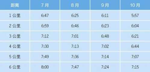 一种跑步减肥效果极佳的方法 maf180跑步法减肥吗
