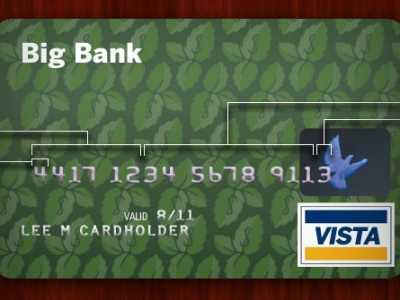 信用卡号码的含义 信用卡卡号