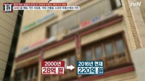 韩演艺界地产富豪 徐章勋