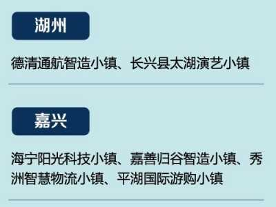 浙江公布第三批35个省级特色小镇创建名单 浙江三批是什幺