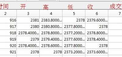 4.K线图以及常用技术指标的Matlab实现- matlab技术指标