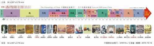 历史朝代顺序表顺口溜 历史朝代是怎幺更换的